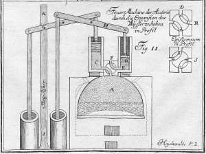 Jacob_Leupold_Steam_engine_1720 world changing inventions